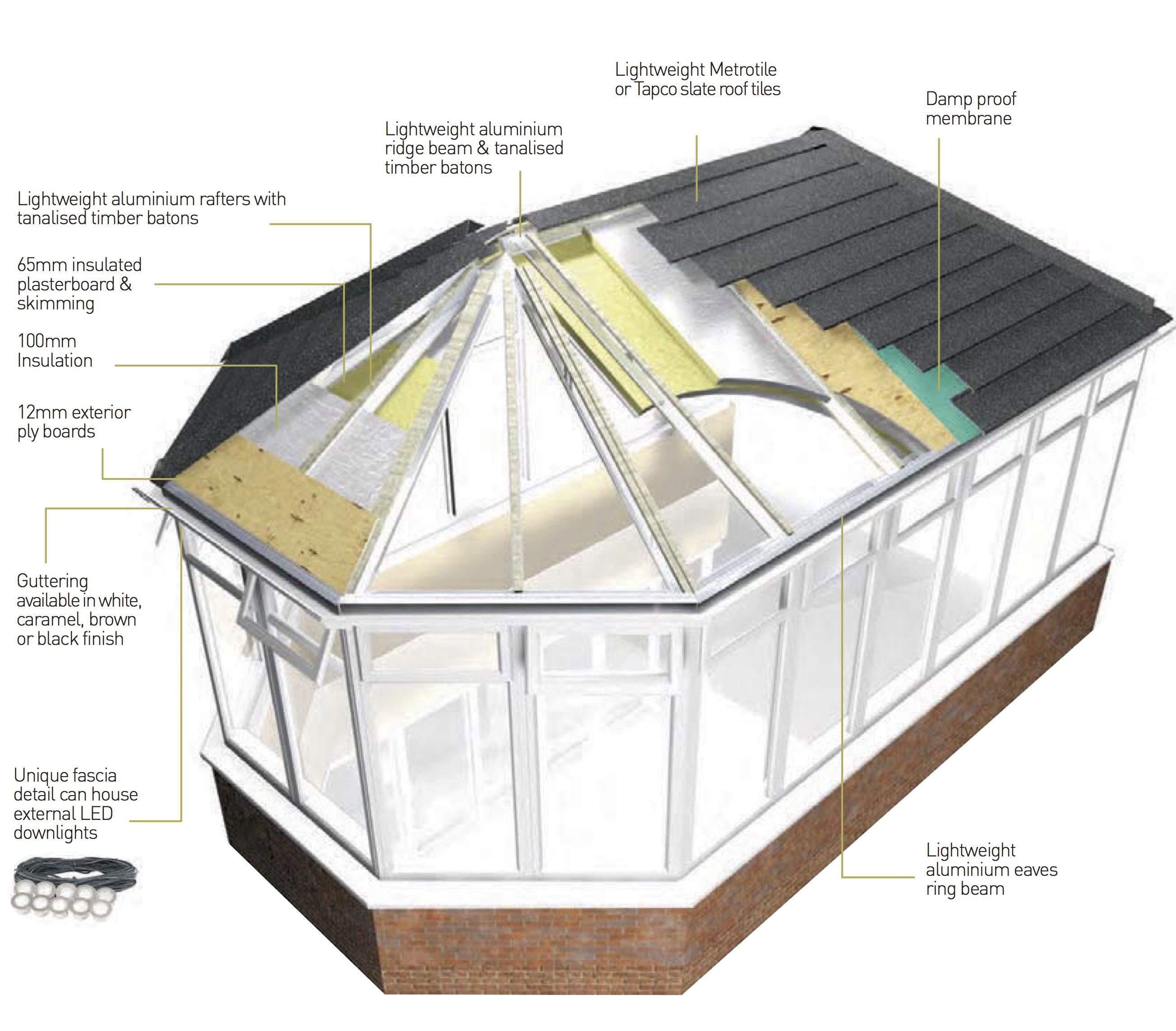 Supalite Tiled Roofs Nw Rooftech