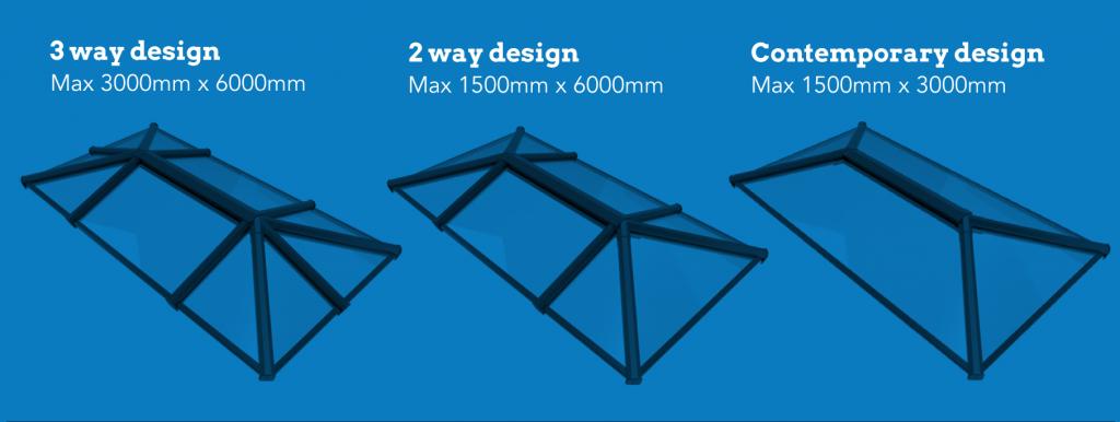 designsstratus
